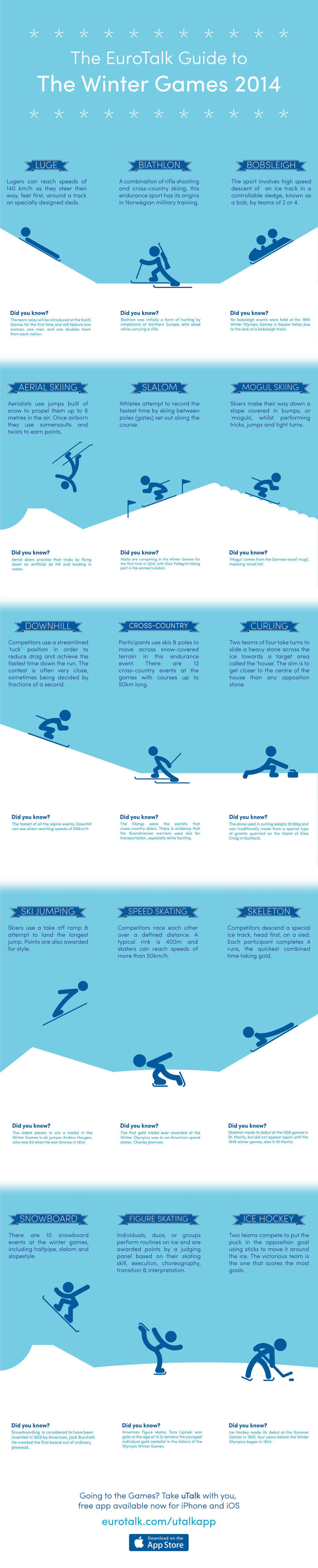 The EuroTalk Guide to the Winter Olympics