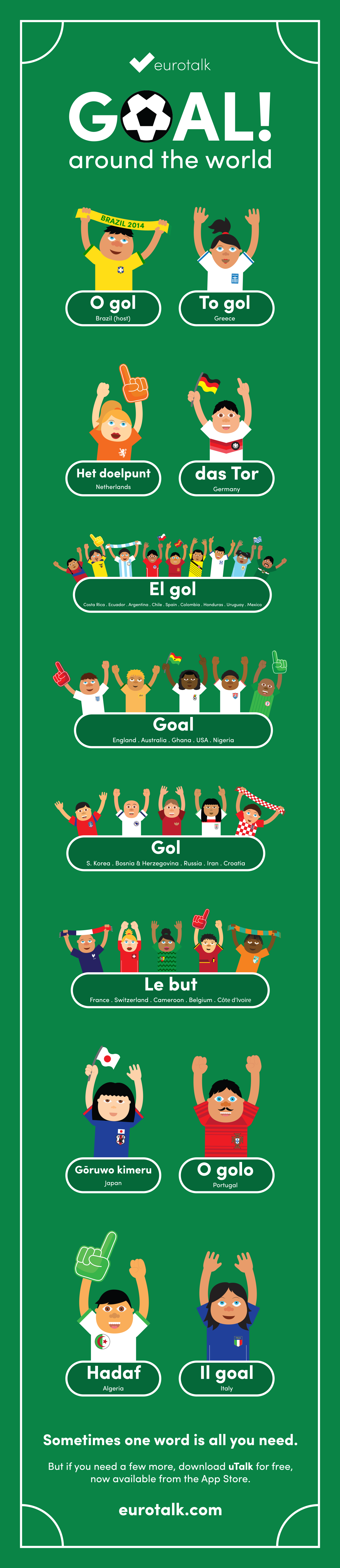 How to say Goal in 16 languages