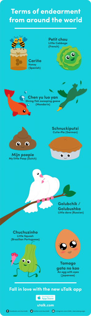 Terms of Endearment from Around the World