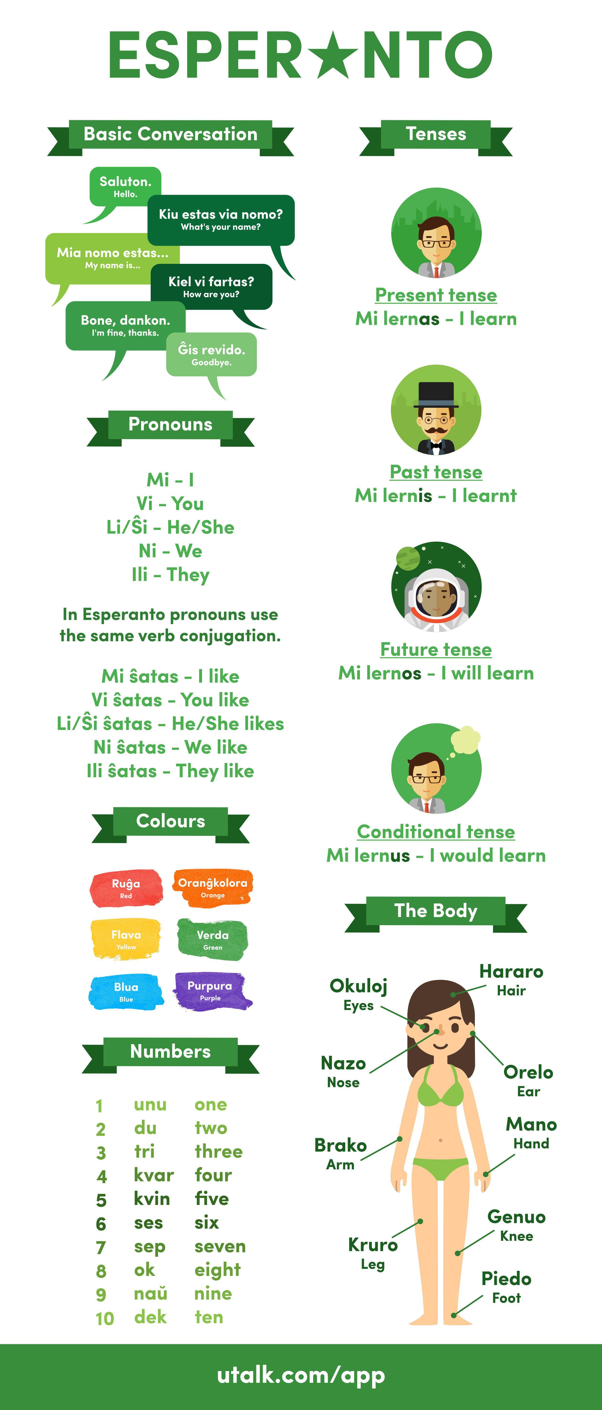 A beginner's guide to Esperanto